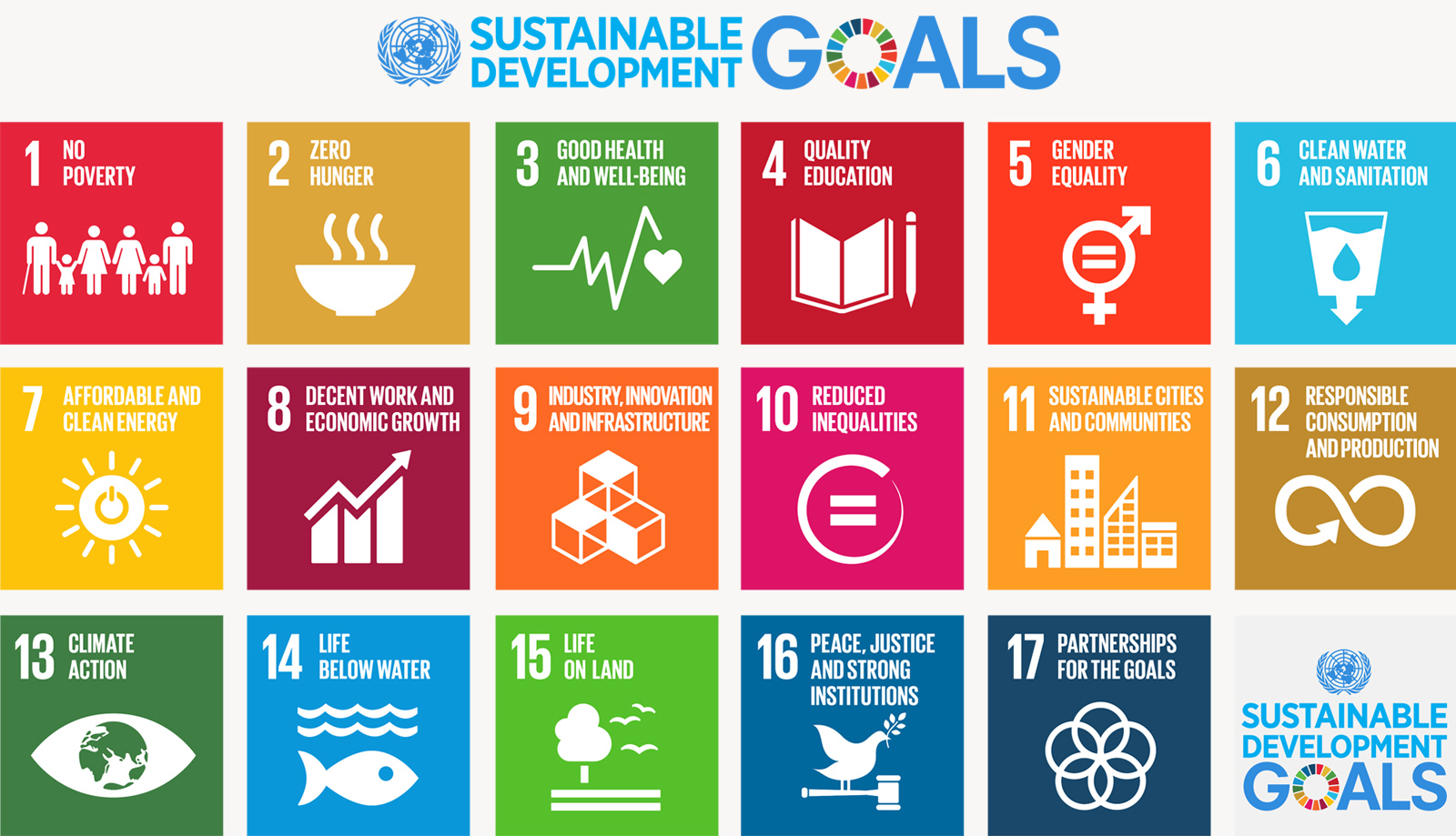 We are still getting familiar with the SDGs