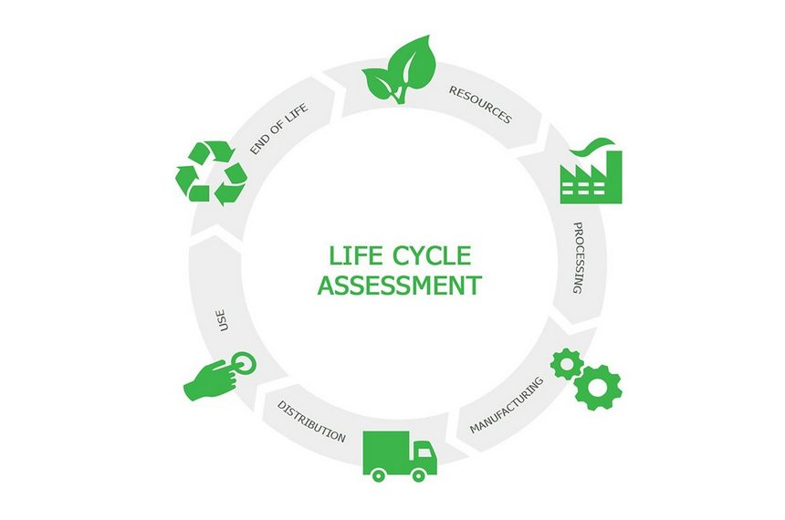 Life cycle thinking in sustainable waste management